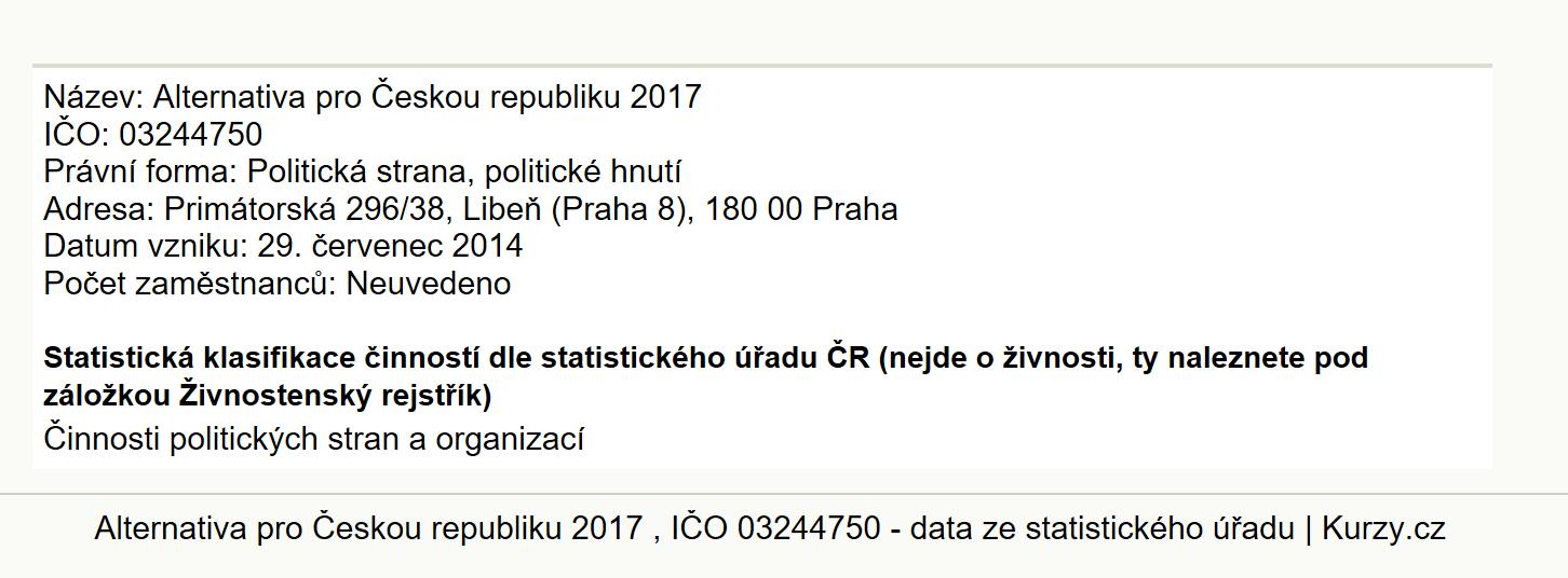 alternativa pro českou republiku